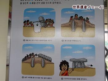 江華支石墓の作り方